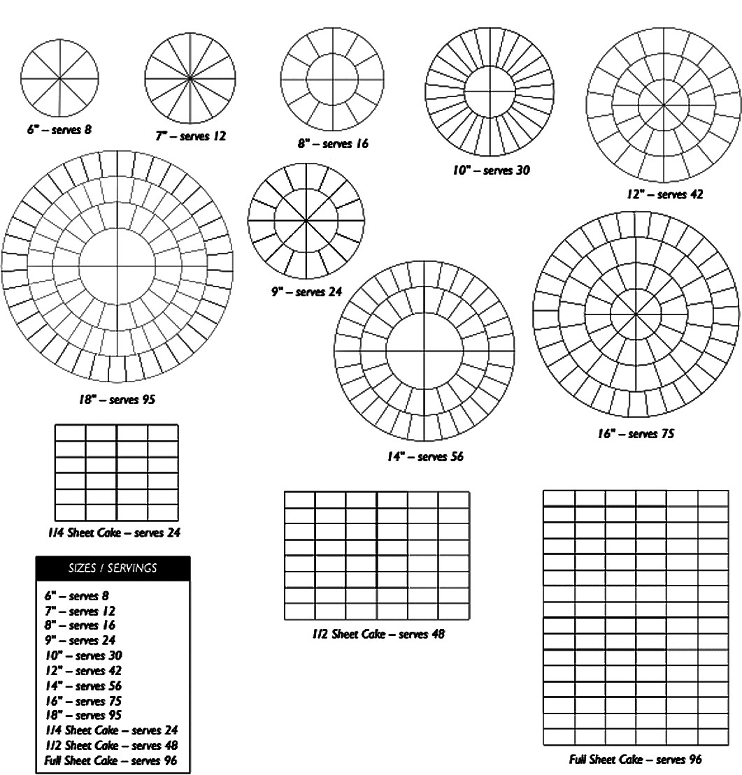 cutting chart for cakes